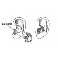 Set of Ear Mould for use with Acoustic tube earpieces
